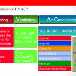 Introduction to HVAC